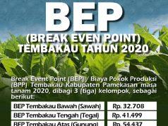 Daftar harga BEP (Break Event Point) tembakau pamekasan pada masa tanam tahun 2020 (foto:pojoksuramadu)